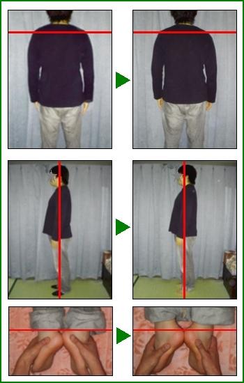 姿勢の変化例1