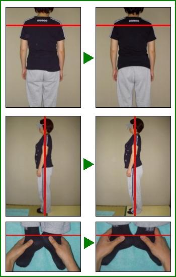 姿勢の変化例3