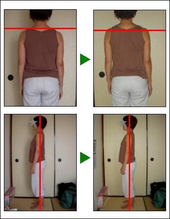 姿勢の変化例4