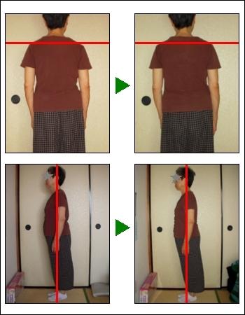 姿勢の変化例5